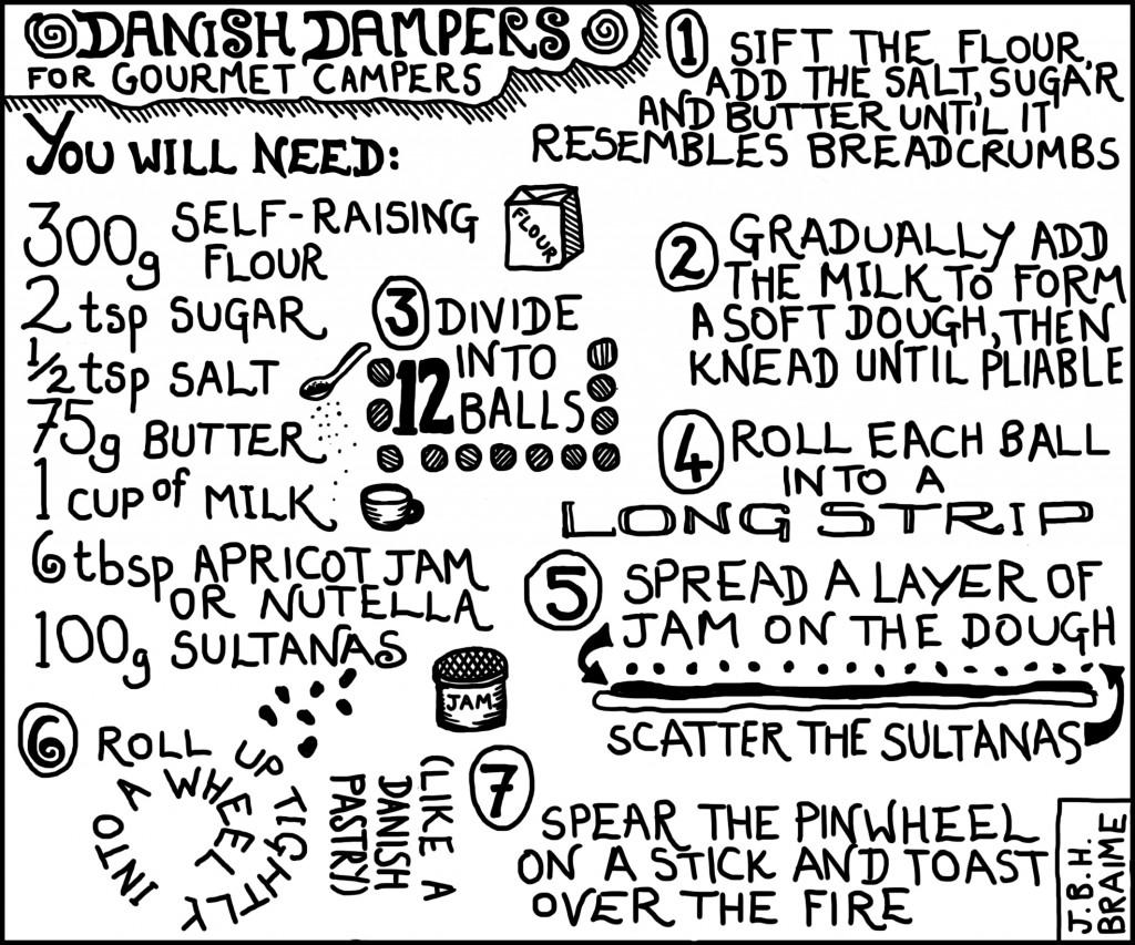 Danish dampers